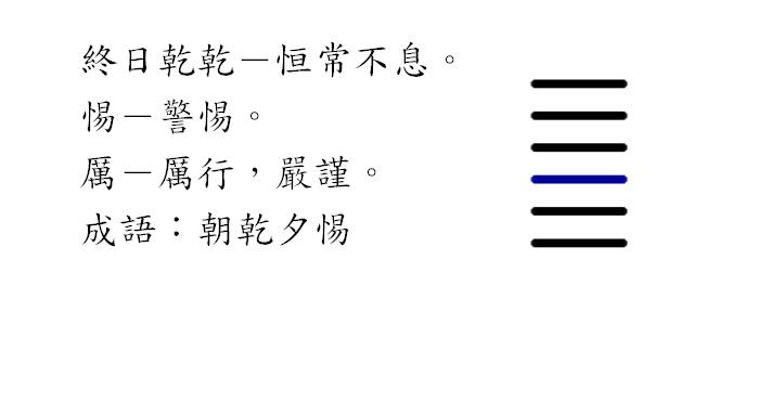 易經(第四講)9.bmp