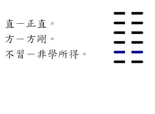 易經(第六講)6.bmp
