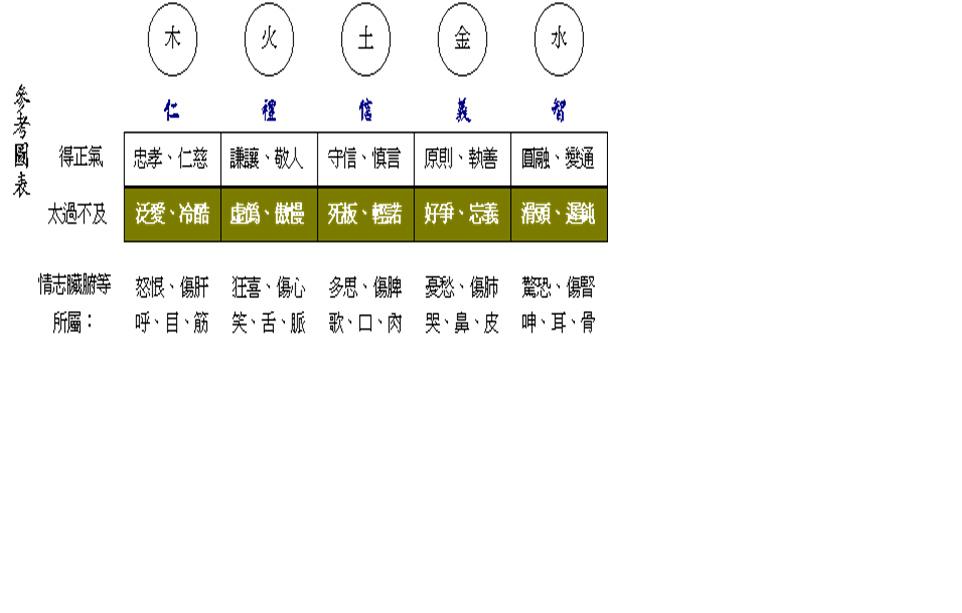 內功章(上 )4.bmp