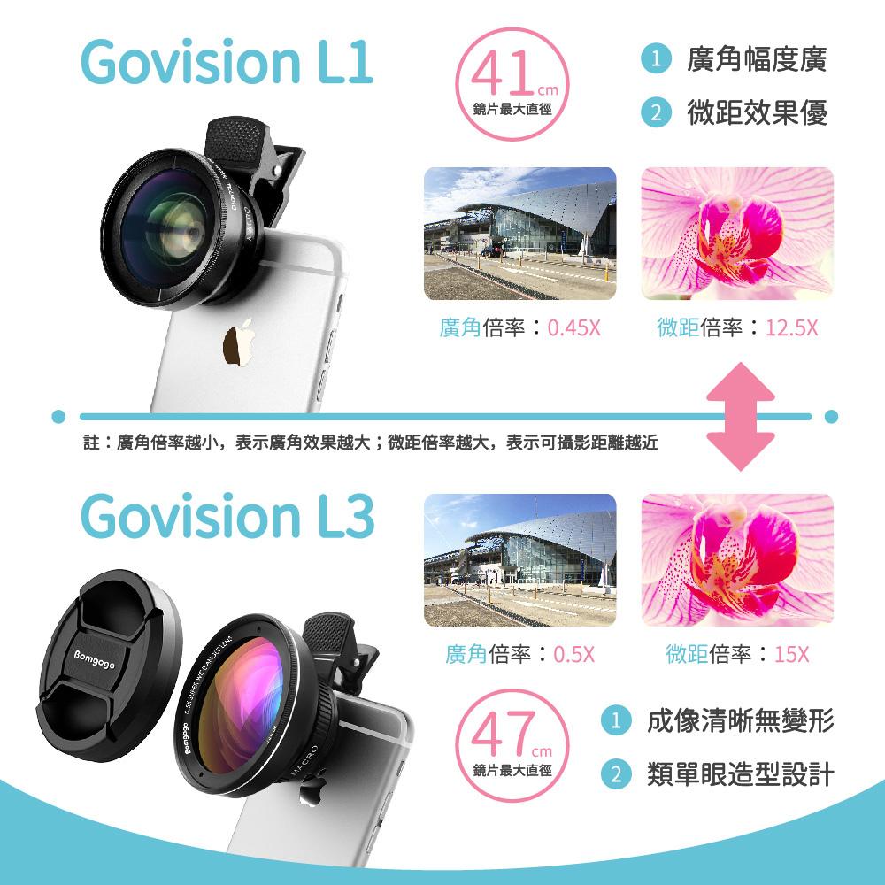 Govision L1 和 Govision L3有什麼不同呢?-2