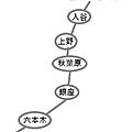 割烹さいとう(齊藤鮮魚)地鐵交通圖.png