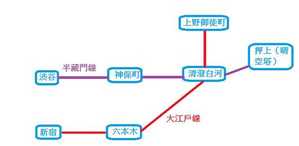 清澄白河地鐵圖