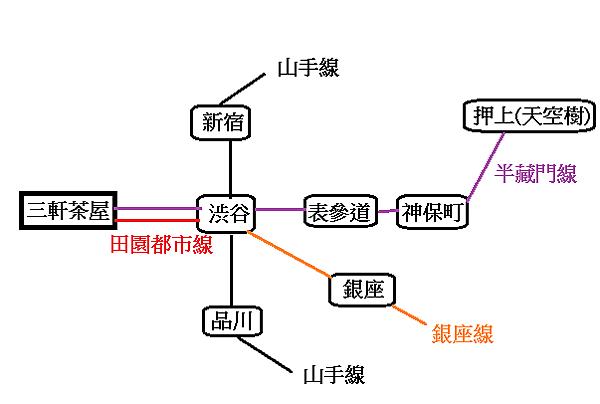 三軒茶屋地鐵圖.png