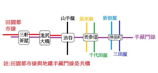 teppanyaki nomi 地鐵圖.png