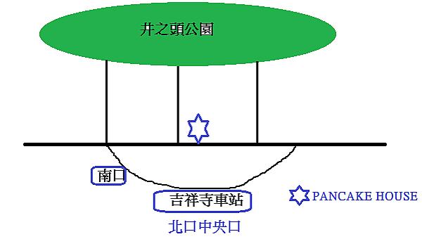 吉祥寺PANCAKE HOUSE地圖.png