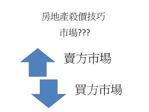房地產殺價技巧.jpg