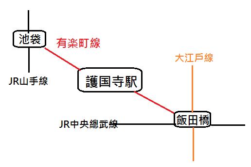 地鐵圖.png