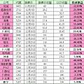 2014新股股價表現1