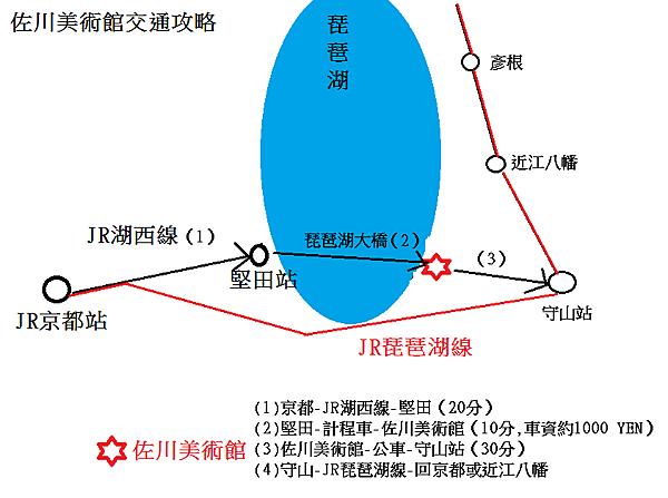 佐川美術館交通攻略.png