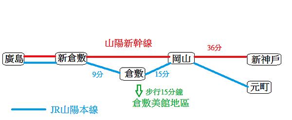 倉敷交通圖.png