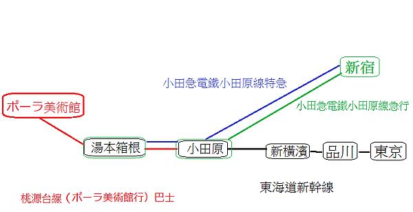 交通線.png
