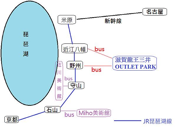 滋賀龍王三井OUTLET PARK