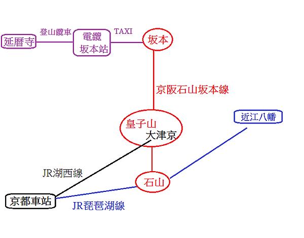 比叡山延歷寺交通