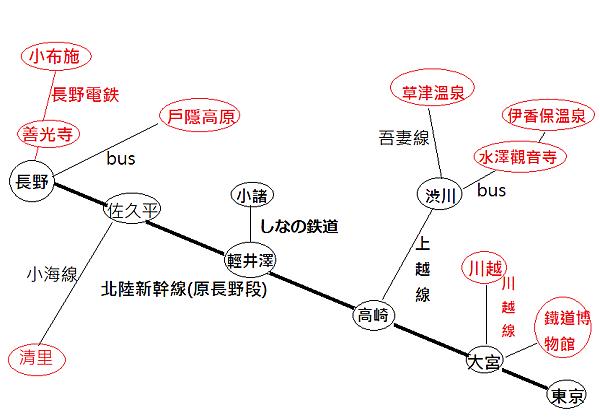 長野旅遊線.png