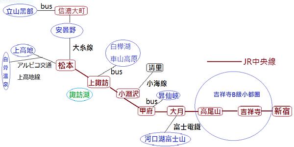 松本B級小都大圖.png