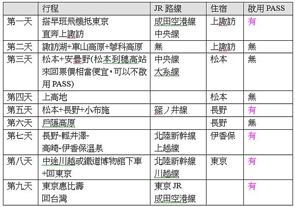 九天標準長野+松本.PNG