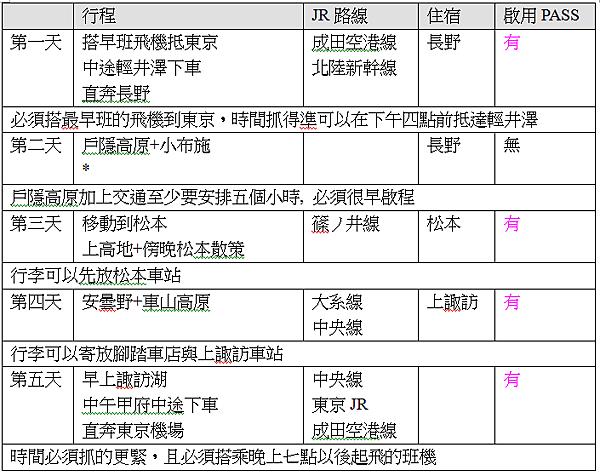 五日拼命三郎長野+松本.PNG