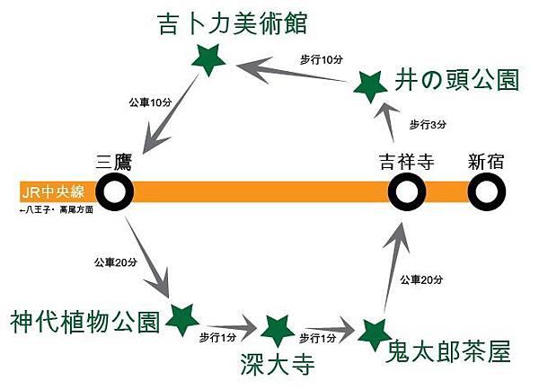 中央線環狀旅遊交通圖.jpg
