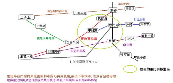 交通圖.png