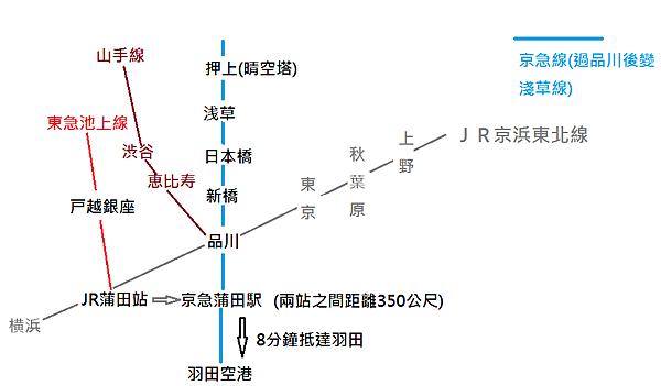 蒲田交通.png