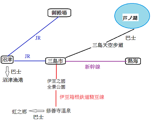 三島地圖.png