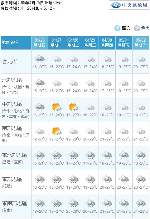 台灣七天.bmp