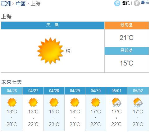 上海七天.bmp