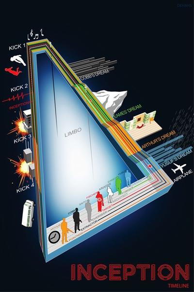 全面啟動(2010).jpg