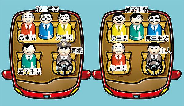 car manner