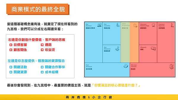 20180523兩岸商模.小企行銷08.png