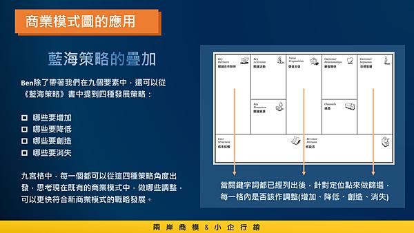 20180523兩岸商模.小企行銷11.png