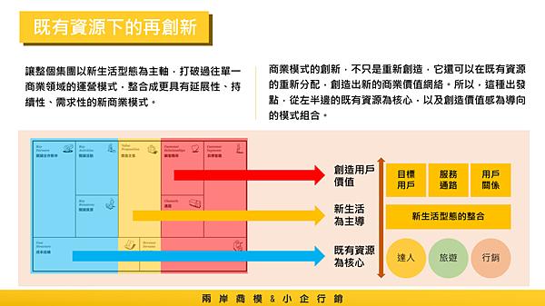 20180523兩岸商模.小企行銷15.png