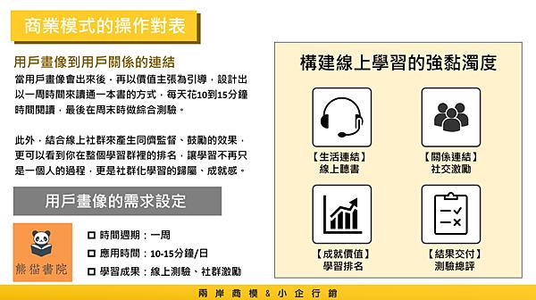 20180523兩岸商模.小企行銷19.png