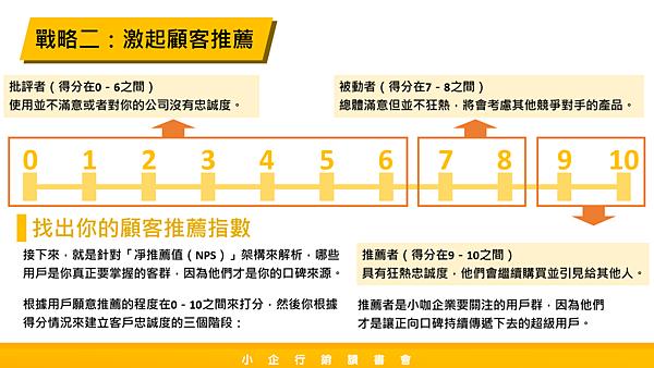 20180608小企行銷讀書會13.png