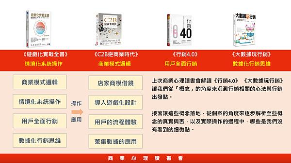 20180816商業心理讀書會04.png