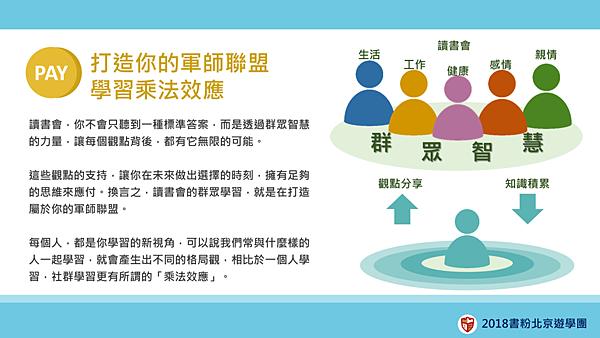 北京師範大學MBA讀書會07.png