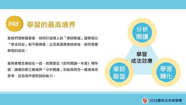 北京師範大學MBA讀書會09.png