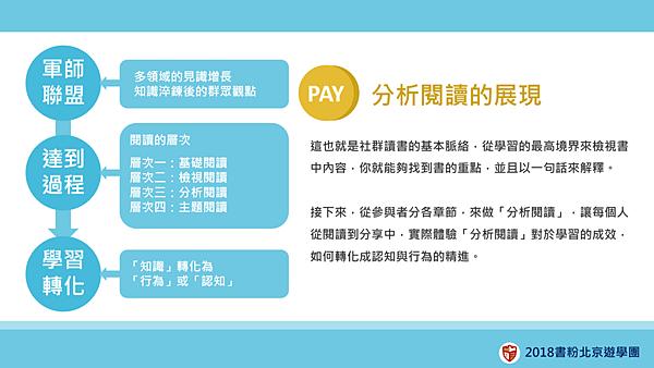 北京師範大學MBA讀書會10.png