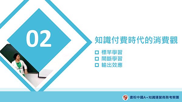 北京師範大學MBA讀書會11.png