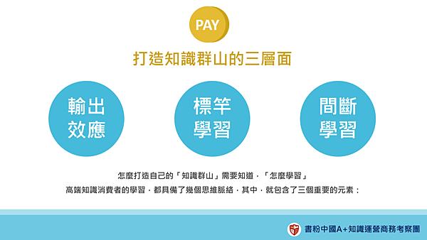 北京師範大學MBA讀書會17.png