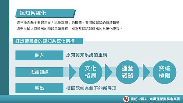 打造認知體系的三大階段09.png