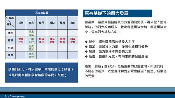 20180927MeCompany航向藍海-14.png