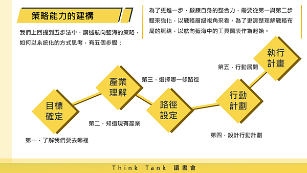 20181023Think Tank 讀書會05.png