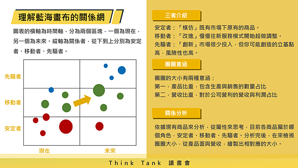 20181023Think Tank 讀書會08.png