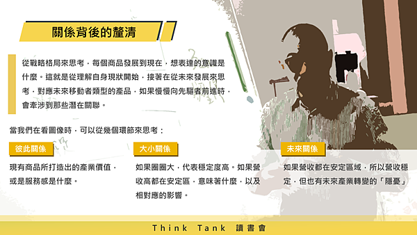 20181023Think Tank 讀書會10.png