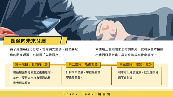 20181023Think Tank 讀書會18.png