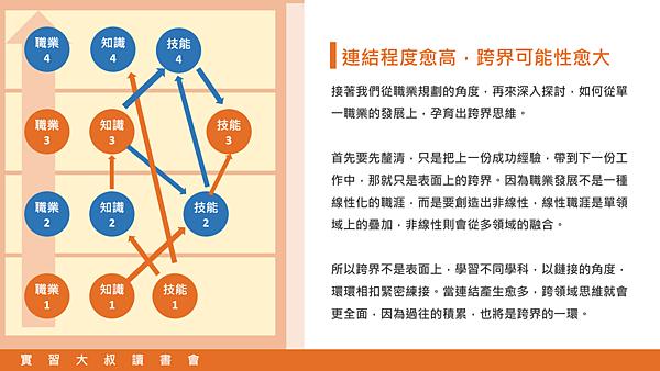 20181106實習大叔讀書會10.png