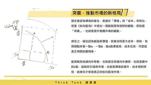 20181114Think Tank 讀書會04.png