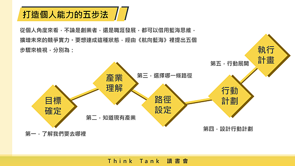 20181114Think Tank 讀書會07.png
