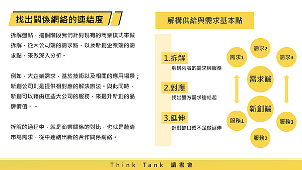 20181114Think Tank 讀書會17.png